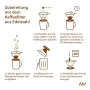Kaffeefilter Edelstahl zero waste